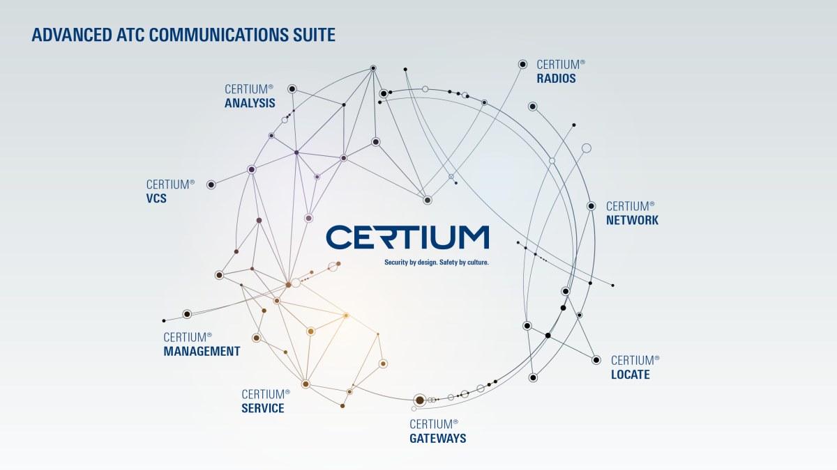 Certium ATC Portfolio von Rohde & Schwarz